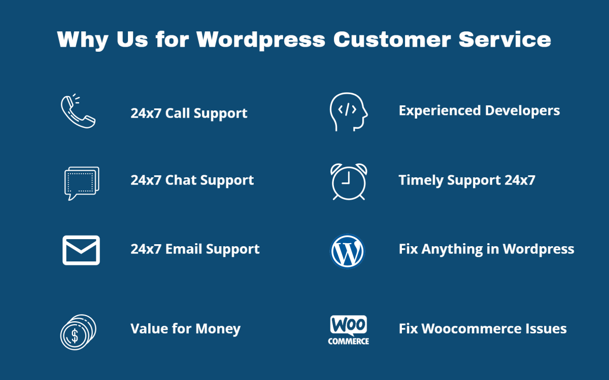Why Wordpress Support